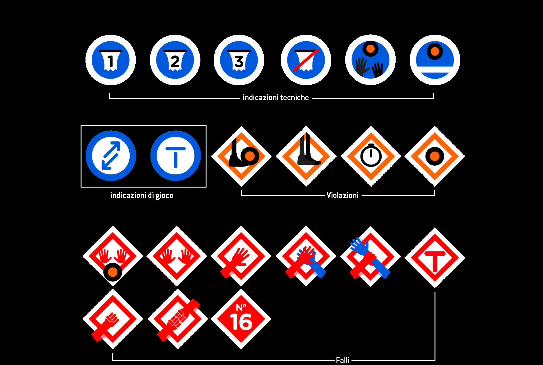 tavola 2